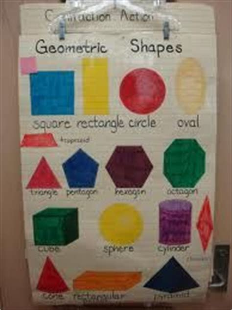 1000 images about innovation in maths teaching on pinterest mathematics mastery learning and