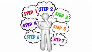 Steps Process Instructions Thought Clouds Thinker 3d Animation Motion Background