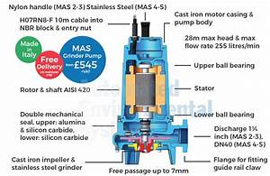 Mas Series Submersible Grinder Pump