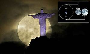The Ultimate Guide To The Biggest Supermoon In Living