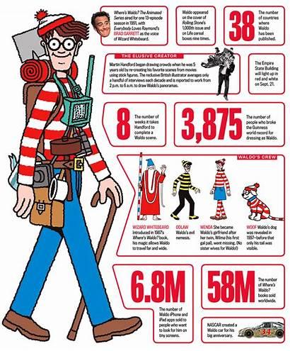 Waldo Wally Wheres Facts Costume Character Halloween