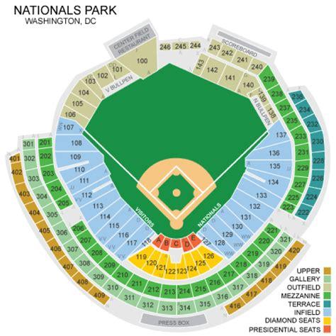 nationals park seating chart nationals park seating nationals seating chart