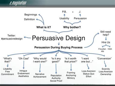 home design checklist conversion bliss the persuasive design checklist