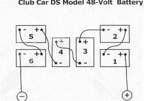 Wiring Diagrams Amp Volt Battery Banks Mikes Golf