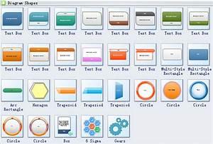 Block 2d Software Symbols