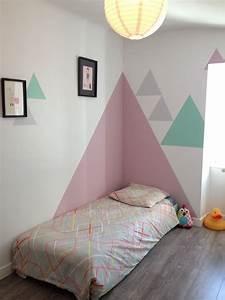 Comment Habiller Un Angle Dans Une Pice Bedroom