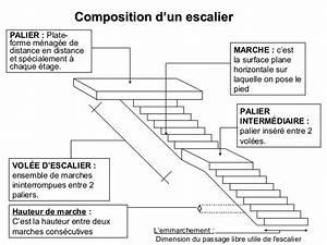 Beautiful Escalier Jardin Dimension Photos Design Trends 2017 ...