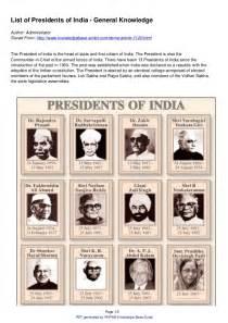 President of India List