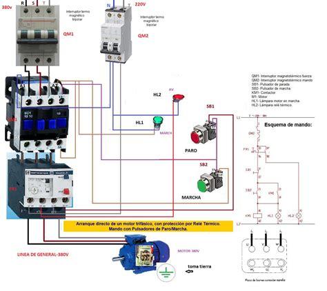solucionado tablero electrico electricidad hogar yoreparo