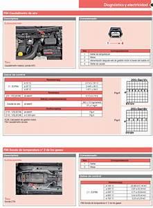 Manual De Taller Y Mecanica Peugeot 308 Ii Fase 1