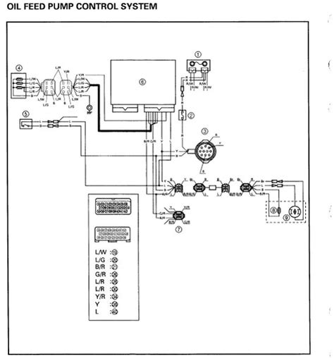 Yamaha Single Outboard Oil Tank Wiring Diagram The Hull
