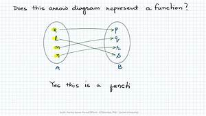 When Does A Relation As Arrow Diagram Represent A Function