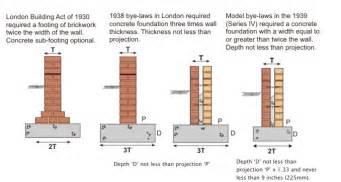 Standard Floor Slab Thickness by Evolution Of Building Elements