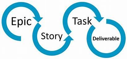 Agile Processes Implementation Prozesse Implementierung Agiler Training