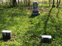 foto de Christina Behrens (1826 1902) Find A Grave Memorial