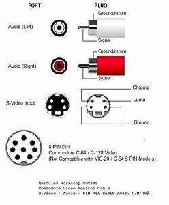C64 Wiring Diagram Pin