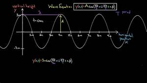 Spice Of Lyfe  Physics Equations Of Waves