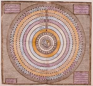 47 Best Cosmology Images On Pinterest