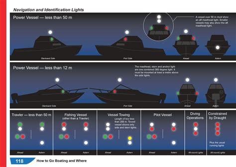 Boat Lights At Night Rules by Marine Navigation Lights Diagram Marine Get Free Image