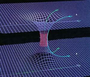 Spacetime - Einstein-Rosen Bridge also known as wormhole ...