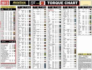 Trailer Wheel Lug Nut Torque Chart Pdf