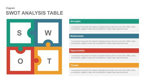 swot analysis table template  powerpoint  keynote