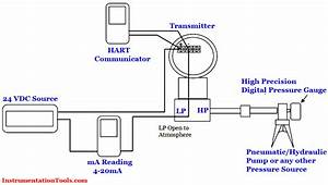 Differential Pressure Transmitter Calibration Procedure