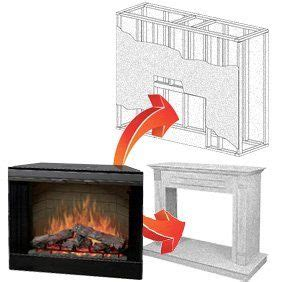 classic flame electric fireplace inserts