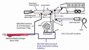 18 Inspirational Kelsey Brake Controller Wiring Diagram