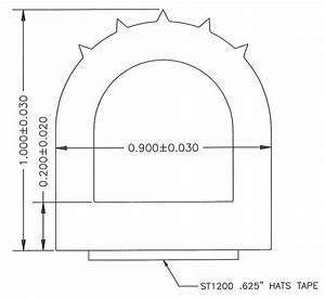Parts Of A Hat Diagram