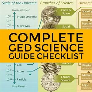 44 Best Images About Ged Test Study Guide On Pinterest