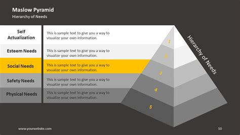 Hierarchy Pyramid Template