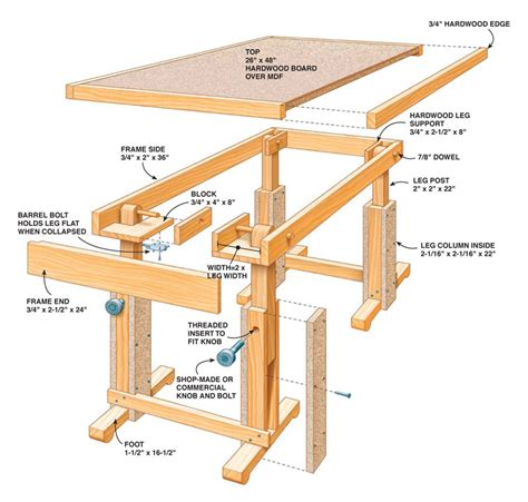 collapsible work table popular woodworking magazine