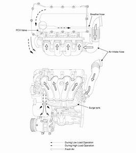 Kia Sorento  Schematic Diagram