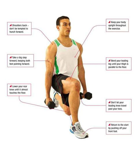 how to lunge a proper form of a lunge exercises stretches workouts pinterest lunges