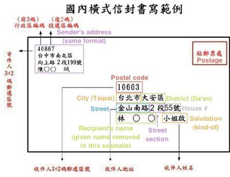 make the postal code field optional for china 1218304 drupal org