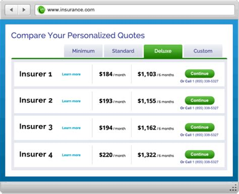 persons car insurance comparison insurance quotes and comparison car home health