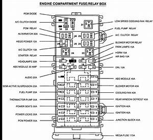 2004 Ford Taurus Fuse Box Panel Diagram Mila Gray Marcella Hazan 41478 Enotecaombrerosse It