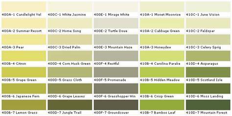 best 25 behr exterior paint ideas on pinterest behr