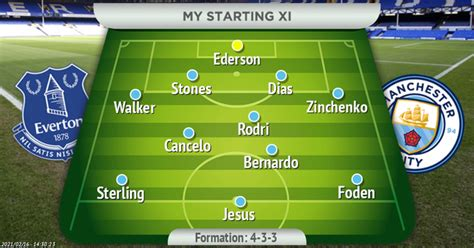 How Man City should line up vs Everton in the Premier ...