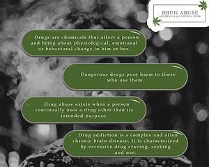 Infographic Drug Abuse Awareness And Control Week