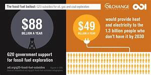 G20 spends $88 billion a year supporting fossil fuel ...