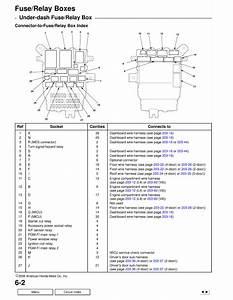2003 Honda Civic Hybrid Fuse Box Details