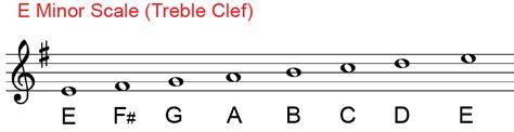 Music theory fundamentals (ap music theory part 1). Fundamental Music Theory Series: Scales - Philip Wesley