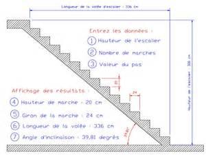 Calcul Marche Escalier Exterieur by Calcul Longueur Vol 233 E