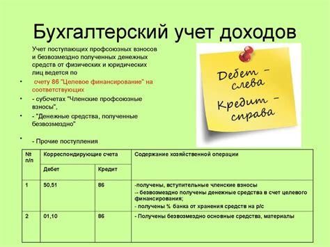 правовое регулирование приватизации государственного и муниципального имущества статья 2018