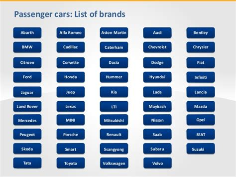 car brands market map classification infodiagrams