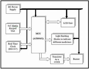 Medicine Reminder Using Ds1307  U0026 I2c Protocol  U2013 1000 Projects