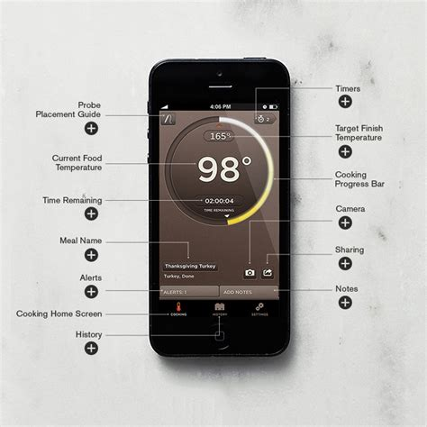 thermom鑼re cuisine wi fi enabled smart thermometer so that 39 s cool