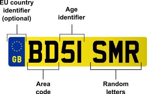 British Car Registration Plate Labels.svg
